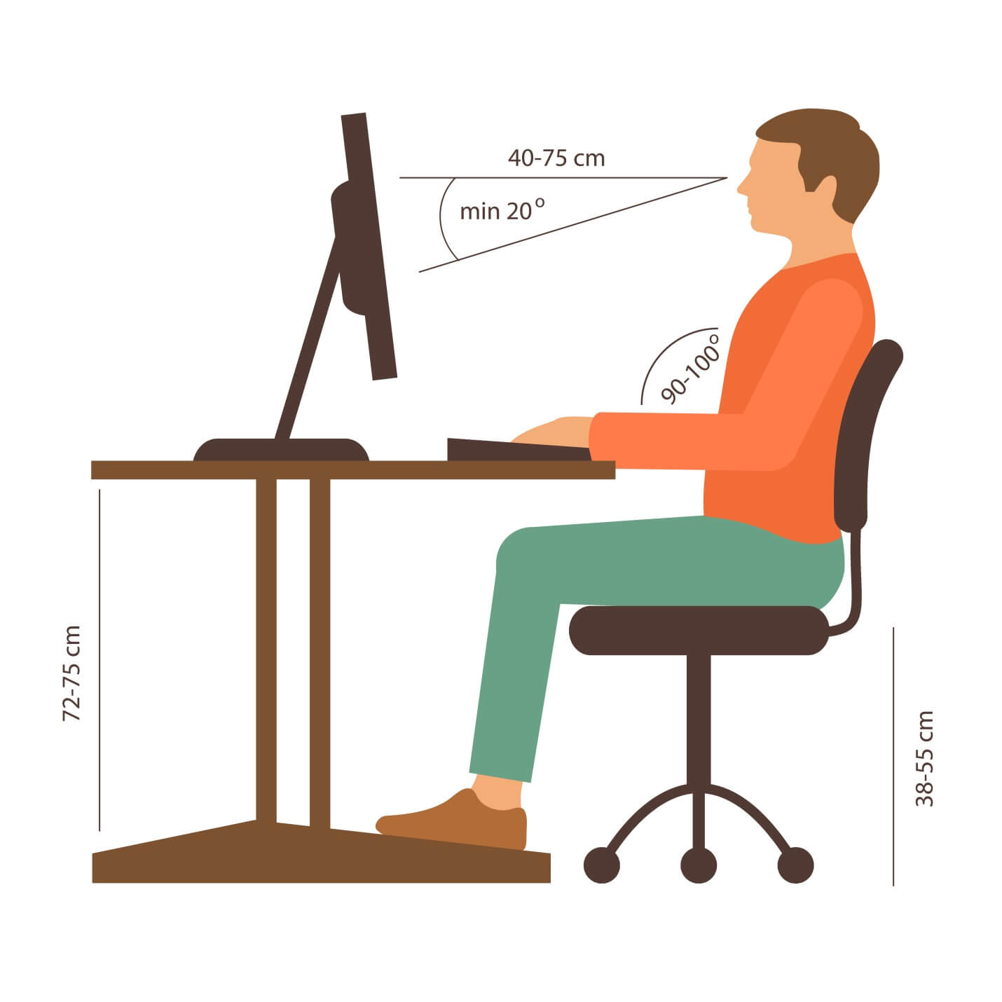 Pelajari Postur Tubuh yang Baik Saat bekerja
